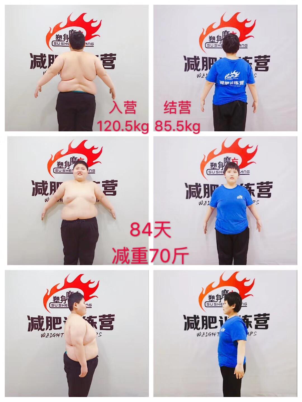 2019贵州贵阳酸奶都在用的明星减肥法,1月狂易可瘦瘦身怎样图片